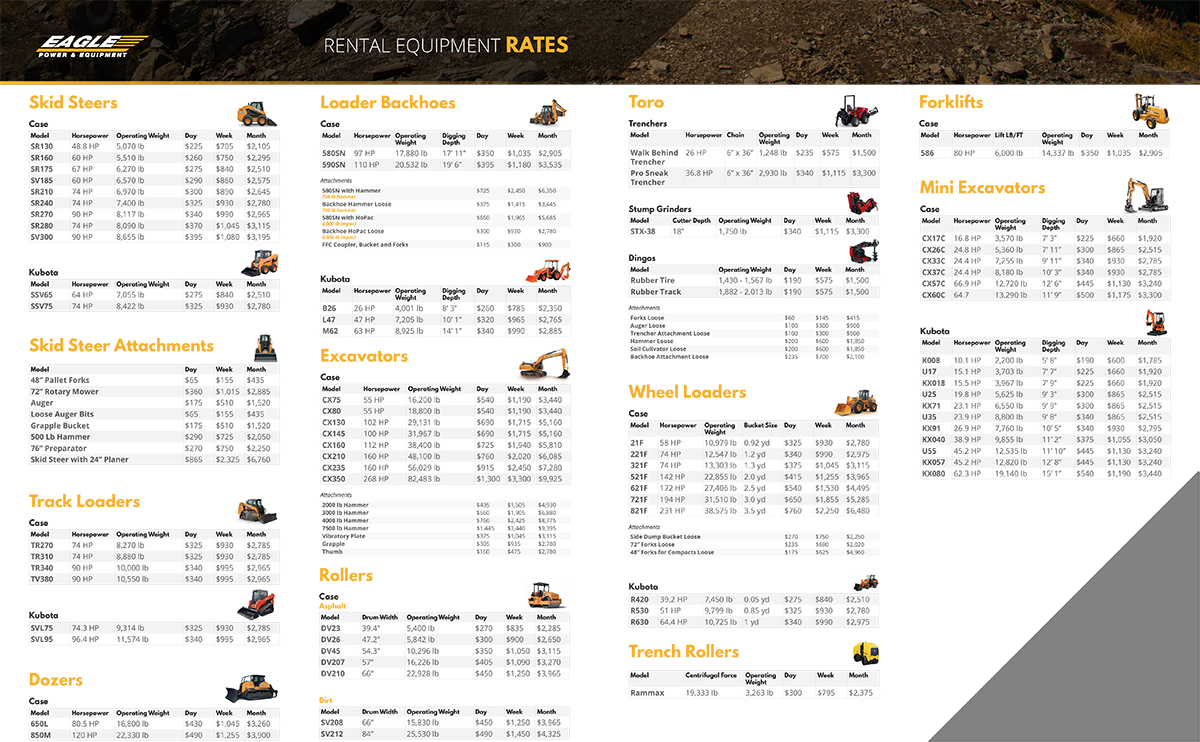 Construction Equipment rental rates for Skid steers, skid steer attachments, track loaders, loader backhoes, excavators, rollers, dozers, Toro, forklifts, mini excavators, wheel loaders, and trench rollers.